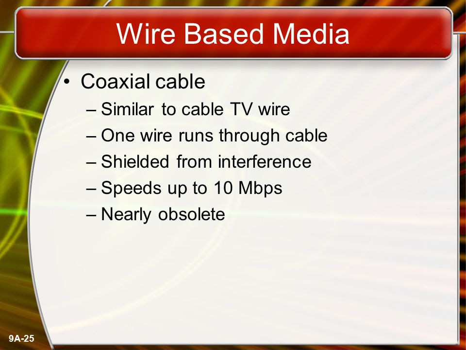 Wire Based Media Coaxial cable Similar to cable TV wire