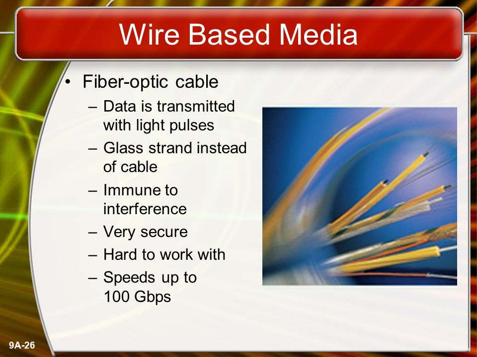 Wire Based Media Fiber-optic cable