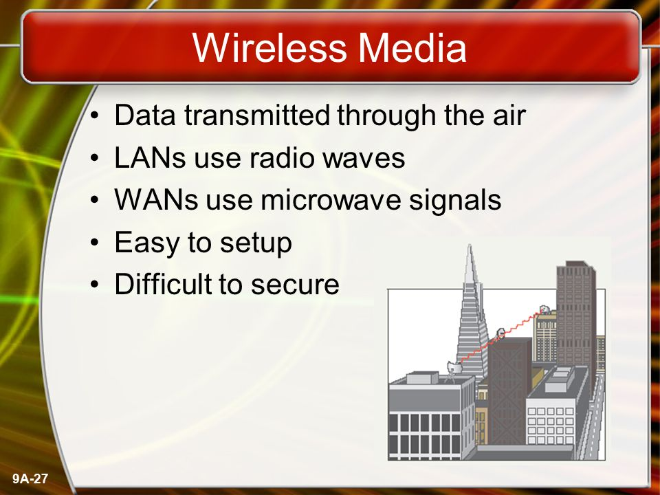 Wireless Media Data transmitted through the air LANs use radio waves