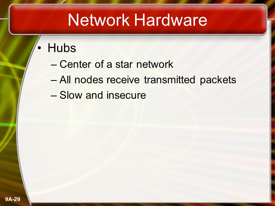 Network Hardware Hubs Center of a star network