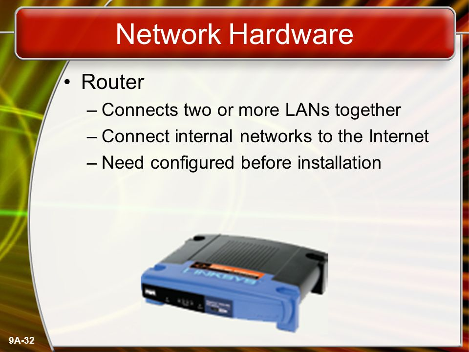 Network Hardware Router Connects two or more LANs together