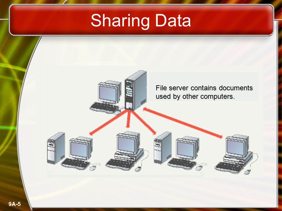 Sharing Data File server contains documents used by other computers.