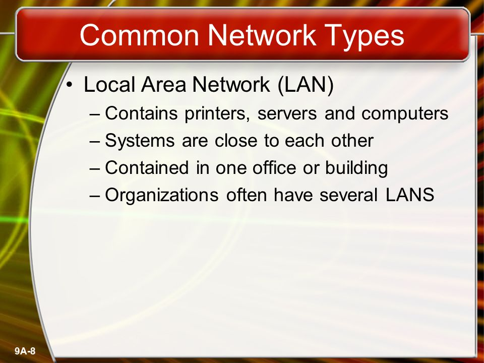 Common Network Types Local Area Network (LAN)