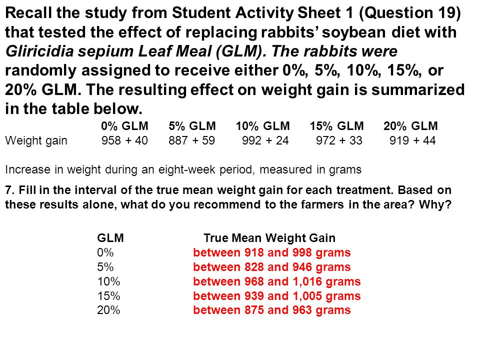 Recall the study from Student Activity Sheet 1 (Question 19) that tested the effect of replacing rabbits' soybean diet with Gliricidia sepium Leaf Meal (GLM). The rabbits were randomly assigned to receive either 0%, 5%, 10%, 15%, or 20% GLM. The resulting effect on weight gain is summarized in the table below.