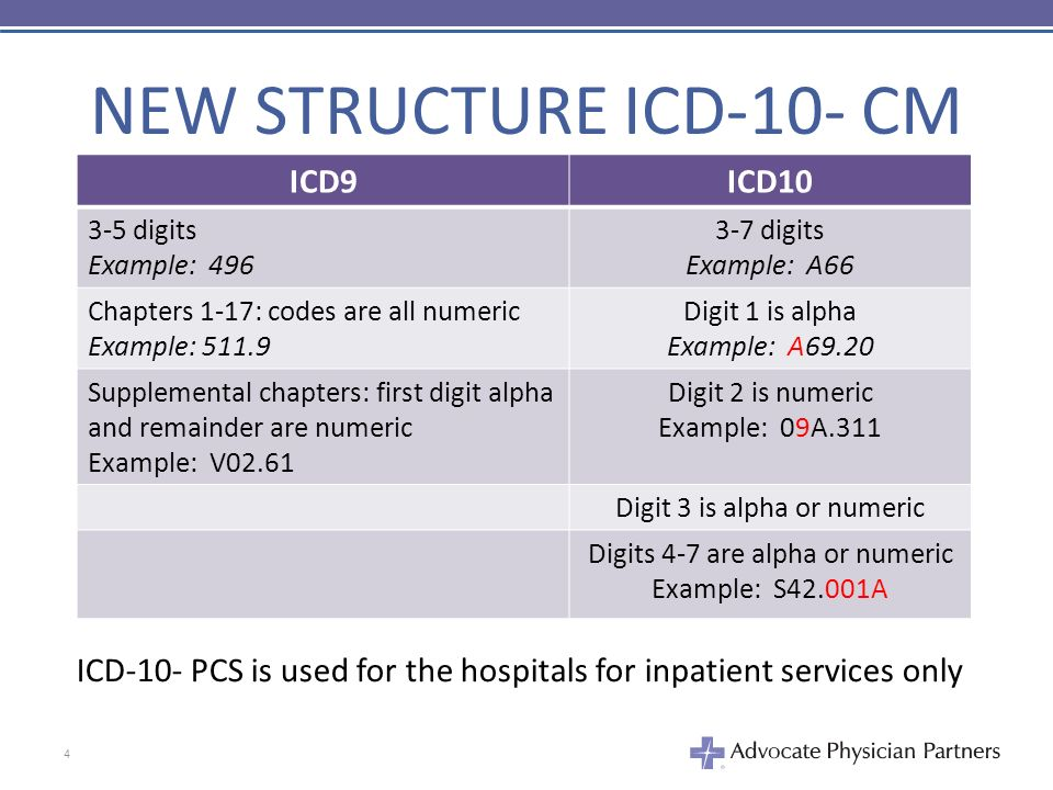 Icd 9 White Page 13 3 51