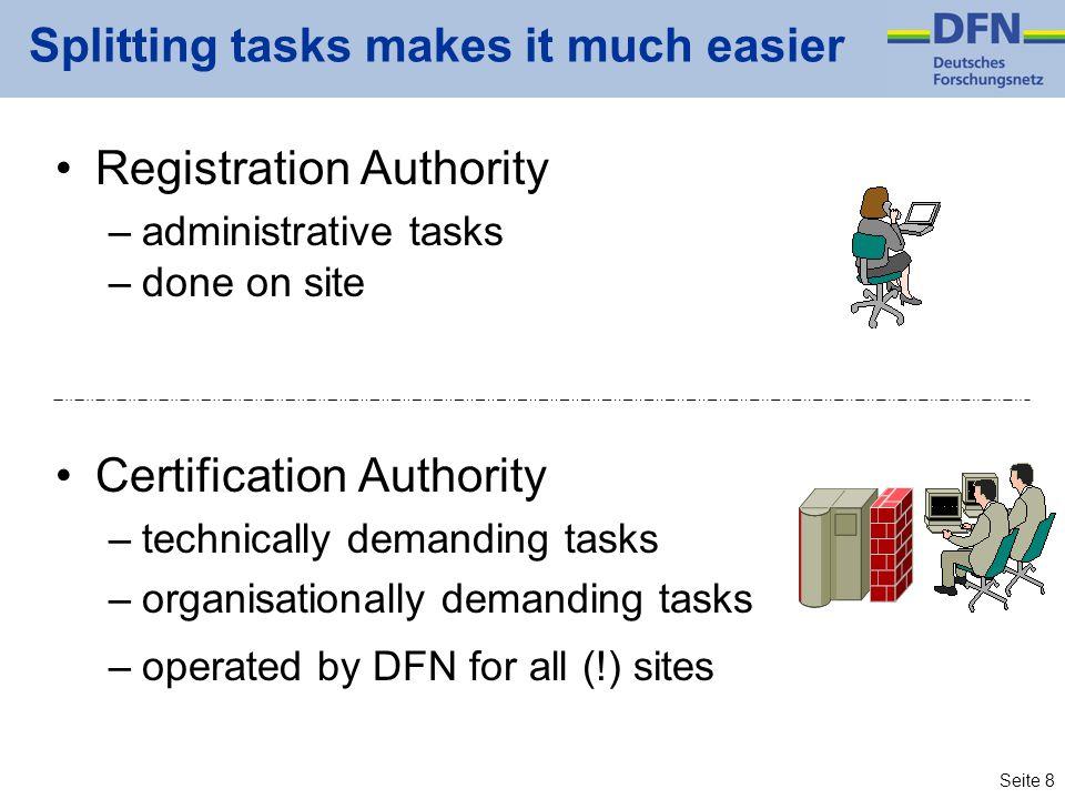 Splitting tasks makes it much easier
