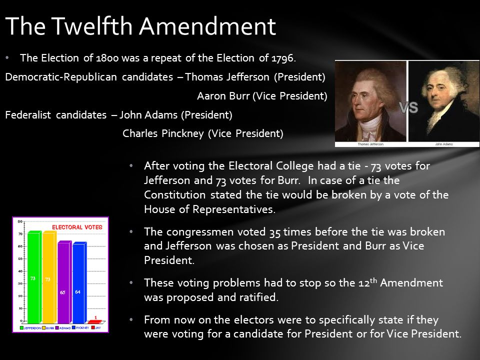 the election of 1800 in the united states There were several firsts involved with the united states presidential election of 1800 when vice president thomas jefferson defeated the incumbent john adams it was the first time in american presidential history--albeit after only three previous elections--that an incumbent was defeated.