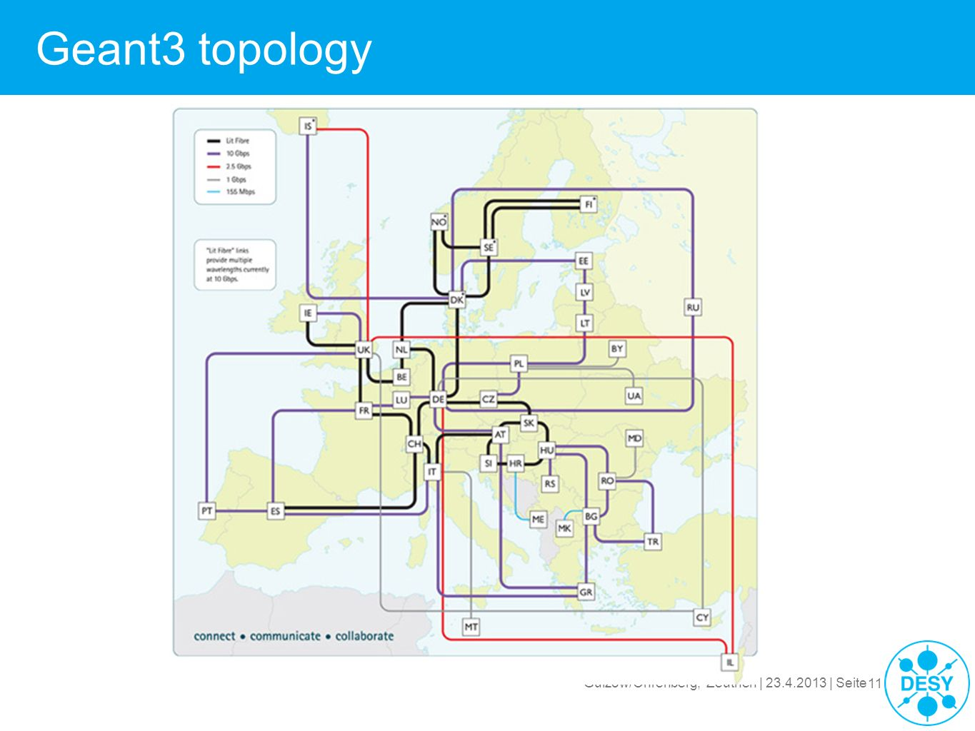 Geant3 topology