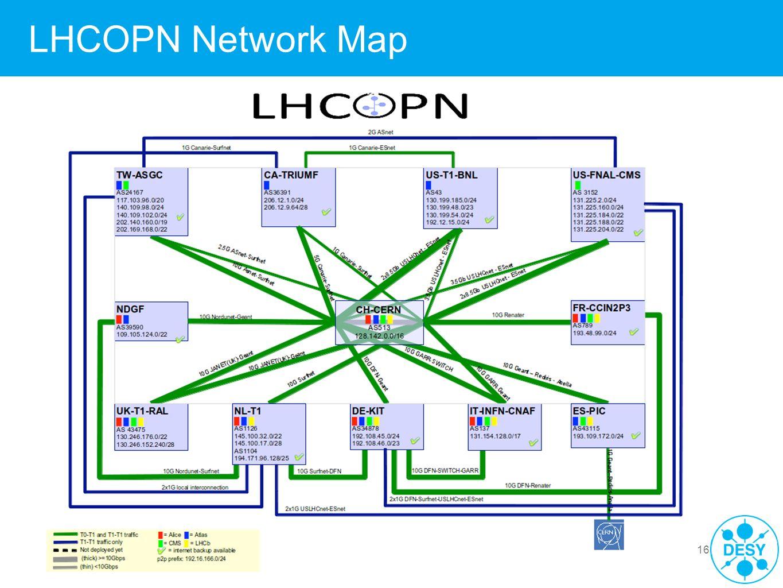 LHCOPN Network Map