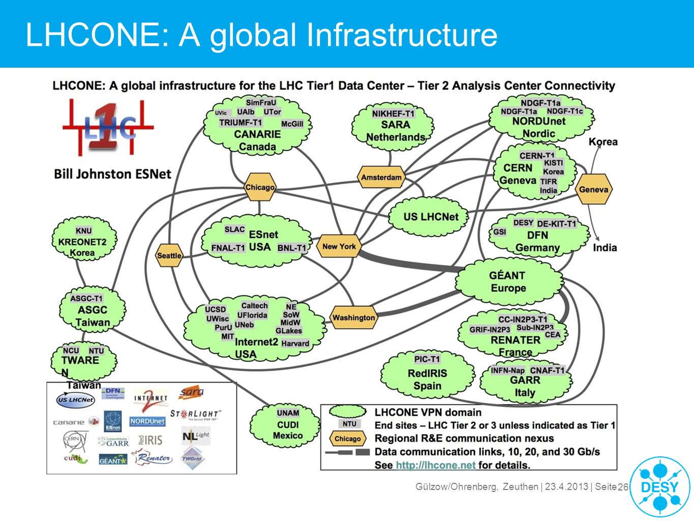 LHCONE: A global Infrastructure