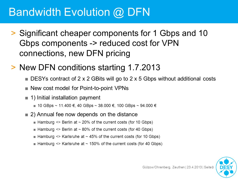 Bandwidth Evolution @ DFN