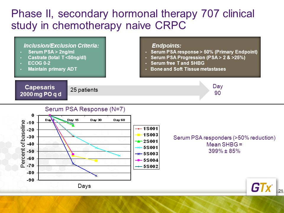 phase 2 db primary response Primary and secondary immune responses an accelerated 2° or anamnestic immune response (ir) occurs this lag phase is usually very short (eg 3 or 4 days.