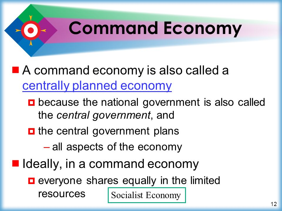 centrally planned economy The centrally planned economy, hayek, and the red spot of jupiter after the fall of the soviet union, economic marginalists triumphally proclaimed that the market is the only realistic system to manage our complex, global civilization of billions of people.