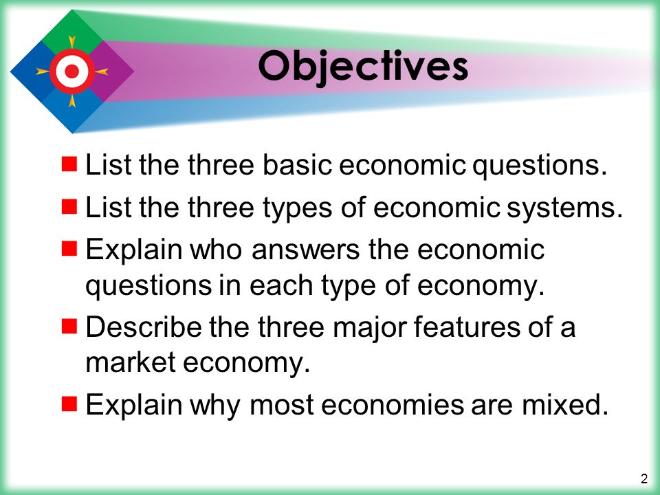 basic economic terms quiz Introduction the council for economic education (cfee) has compiled a list of the 51 key economics concepts common to all us state requirements for high school classes in economics.