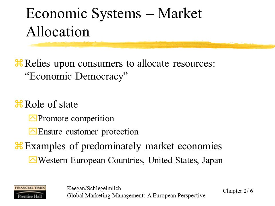 market systems not able to allocate resources efficiently economics essay A market economy is an economic system in which economic will should be able to maximize his well considered optimal for efficient economic.