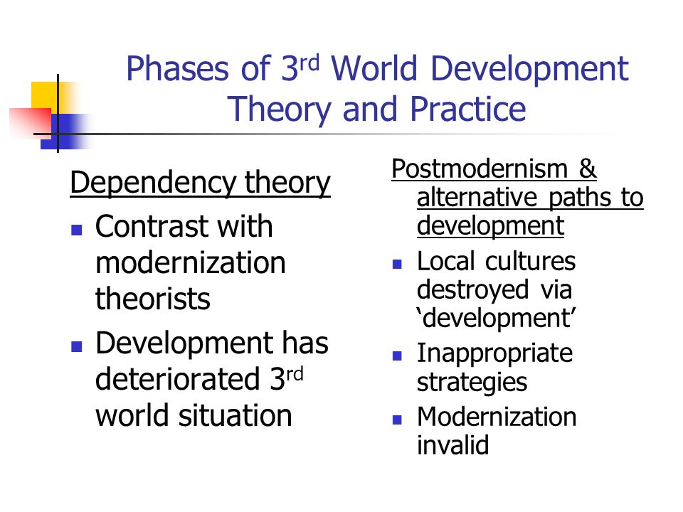 modernization and development theory Entire corpus of modernisation and development theories rather than at particular instances of their application as such, the ultimate objective of this essay is to provide a critical perspective on the development of modernisation theory in the last half-century the essay also seeks to shift attention towards the intellectual.