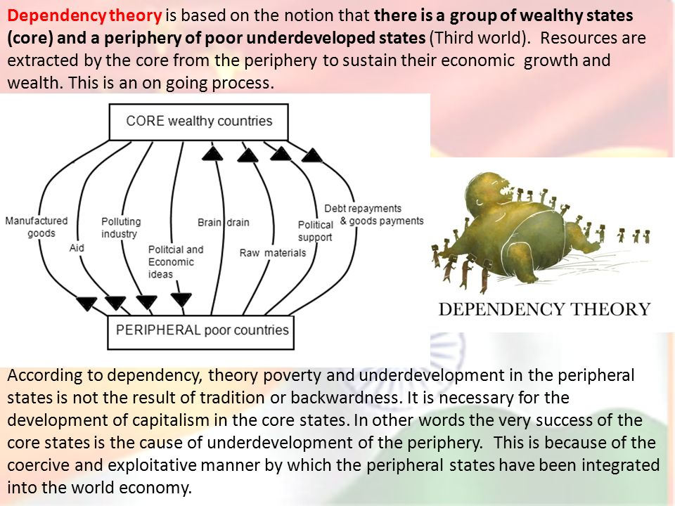 dependency theory and world systems theory World systems theorists (wallerstein) was vigorous and intellectually quite challenging there are still points of serious disagreements among the various strains of dependency theorists and it is a.