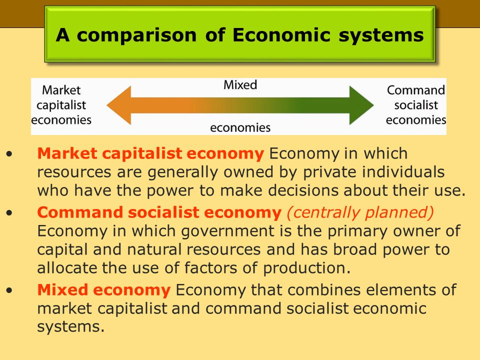 a comparison of market economy and socialism Socialism, on the other hand, is also an economic system, where the economic activities are owned and regulated by the state itself the basis of capitalism is the principal of individual rights, whereas socialism is based on the principle of equality.