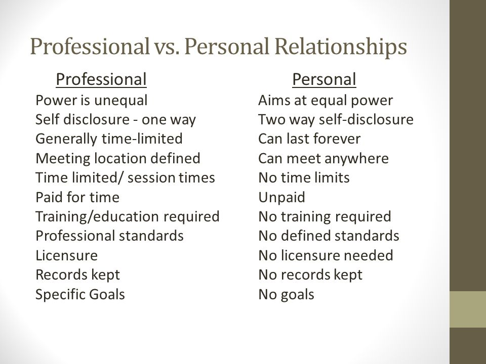 professional relationship and boundaries
