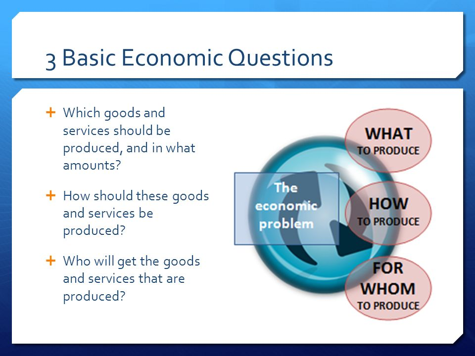 questions on economics Test your knowledge with these 10 supply and demand practice questions that come from previously administered gre economics tests.