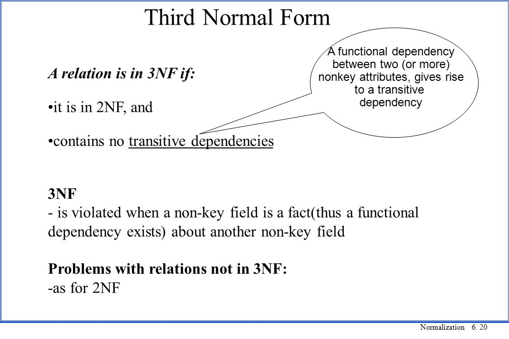 relationship between dependency and power essay Start studying federalism essays the relationship between the national and a system of government in which power is shared between a national.