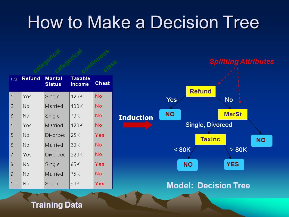 data mining decision trees and earthquake prediction