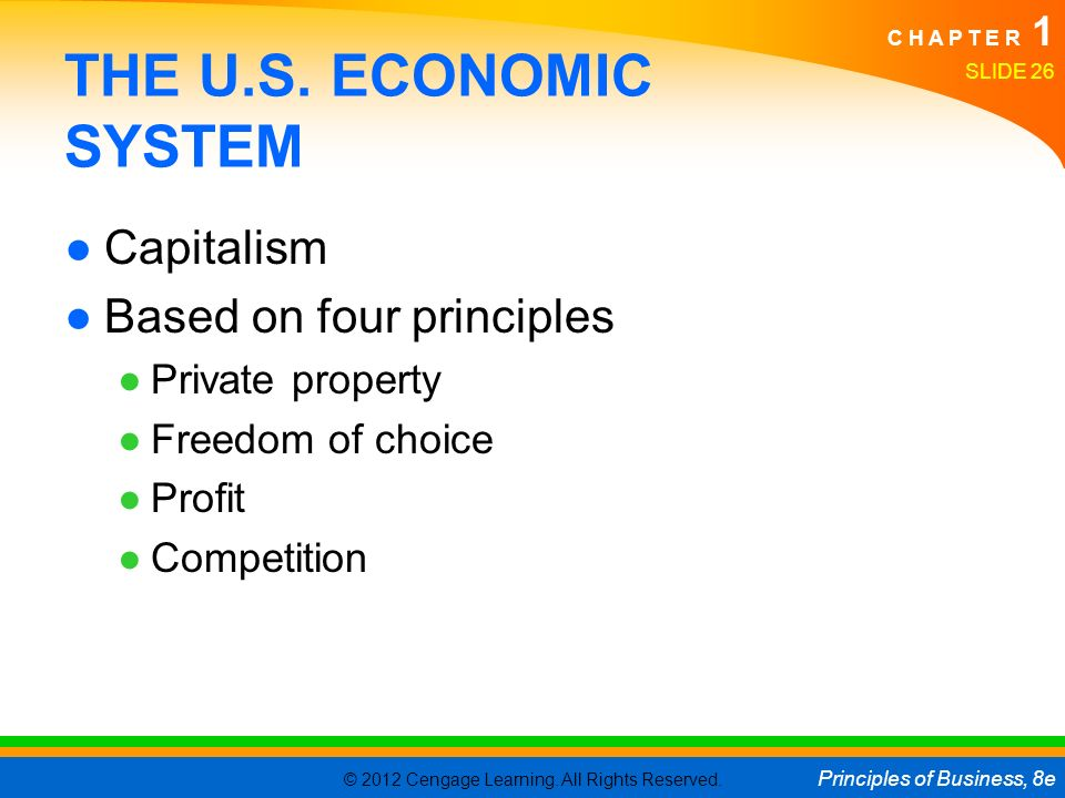 THE U.S. ECONOMIC SYSTEM Capitalism Based on four principles