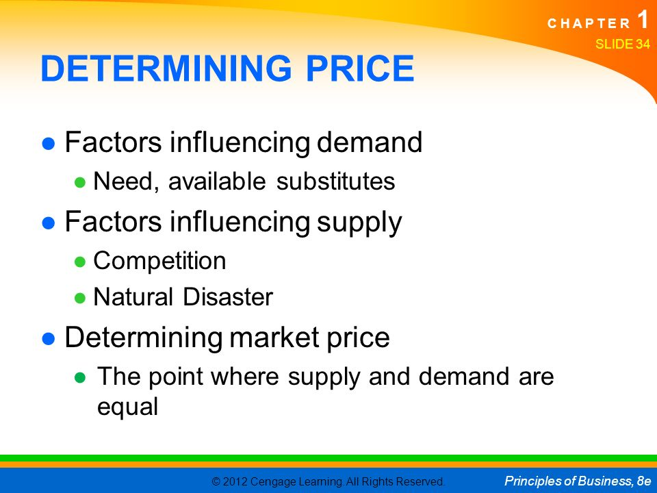 DETERMINING PRICE Factors influencing demand