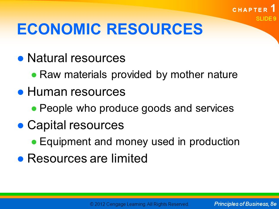 ECONOMIC RESOURCES Natural resources Human resources Capital resources