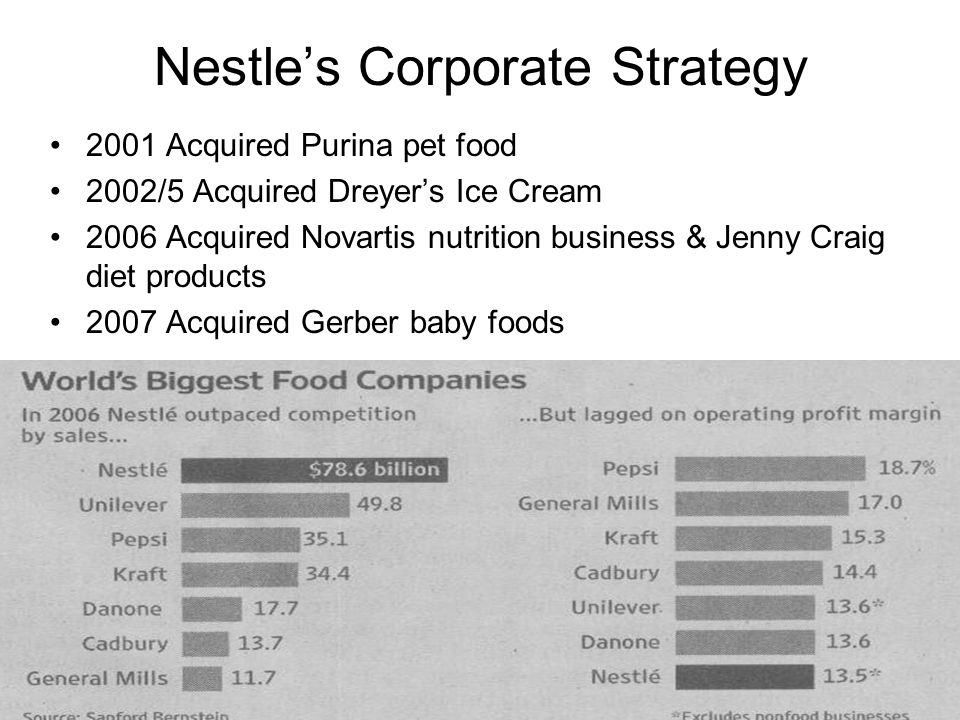 marketing strategy of nestle ice cream products Inform your marketing, brand, strategy and market  new product developments marketing and distribution strategies  joint venture to leverage ice cream and .