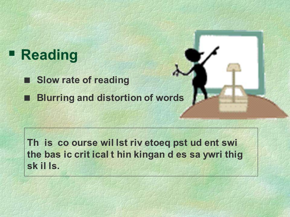 Reading Slow rate of reading Blurring and distortion of words