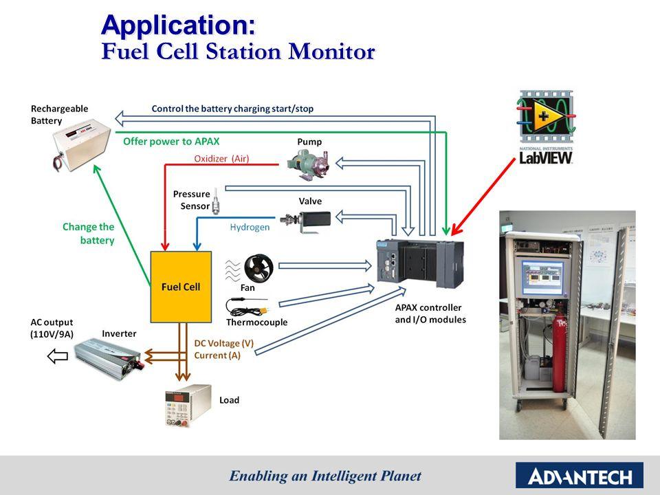 applications of fuel cells pdf