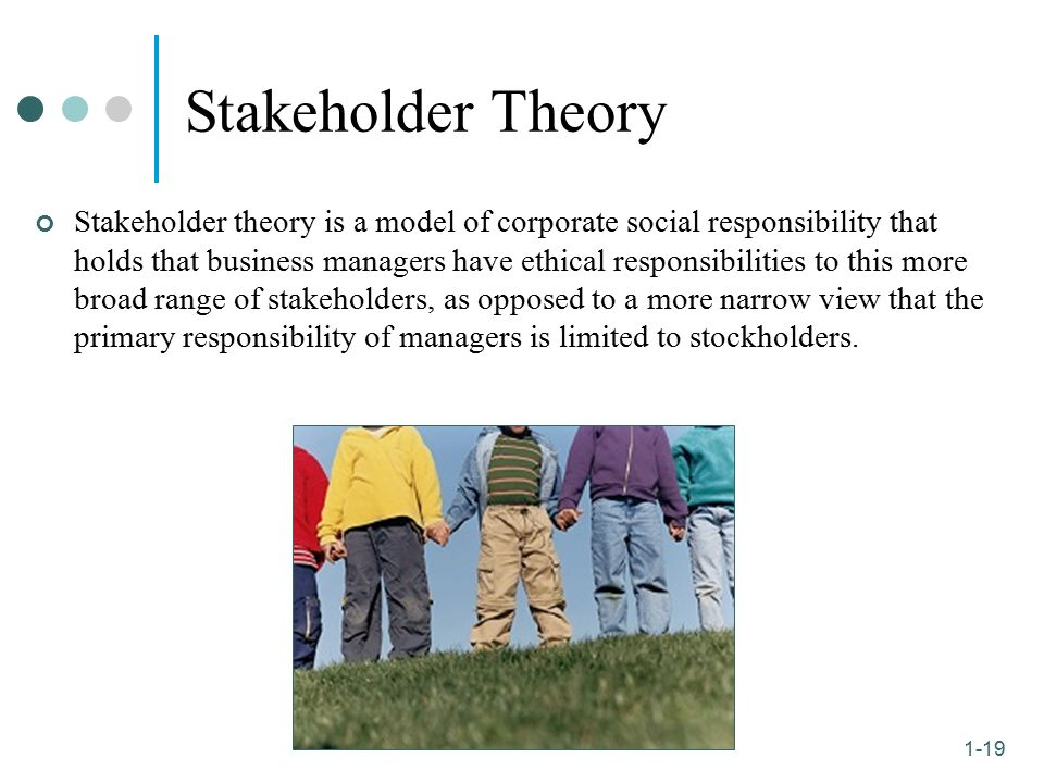 why have stakeholders given csr more attention recently And discretionary expectations that society has of organizations at a given   the concept of corporate social responsibility means that organizations have   the stakeholder concept is discussed more fully in a later section  an  associated movement, sometimes called the social gospel, advocated greater  attention to.