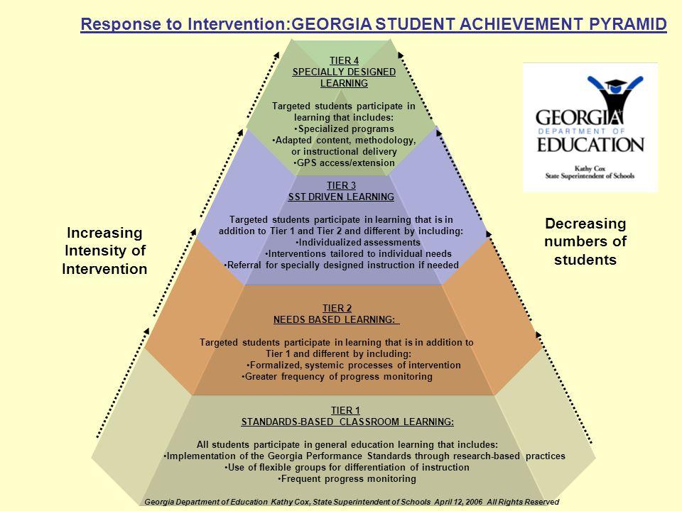 Response To Intervention Morgan County School District