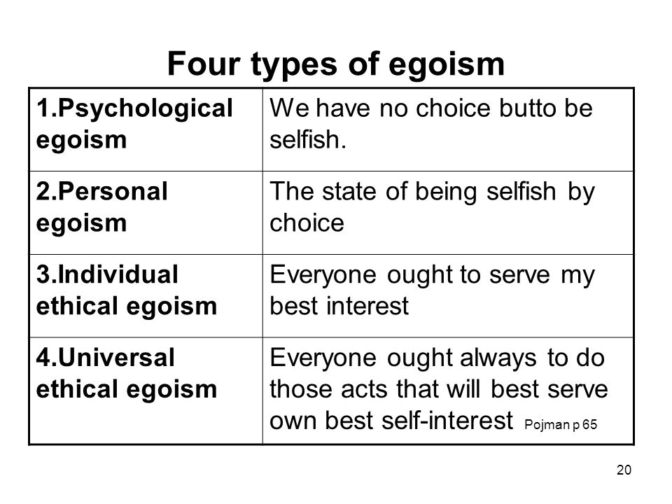 Varieties of Egoism