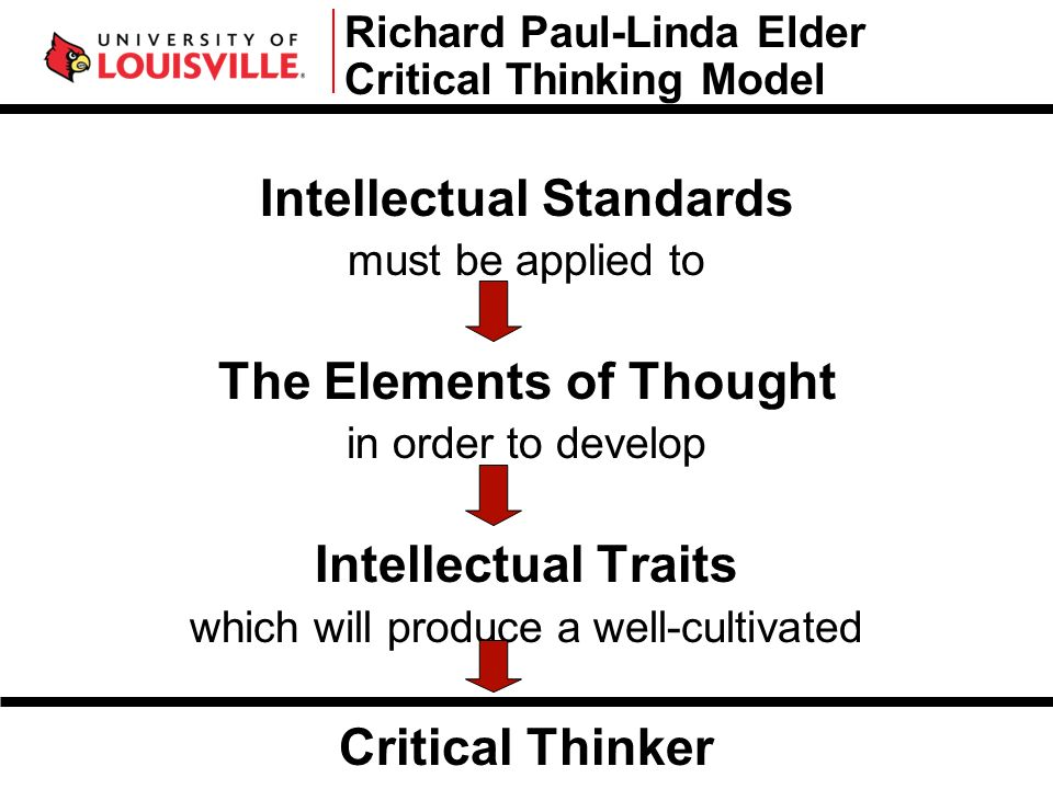 richard paul critical thinking model Limited download copythe miniature guide to critical thinking c oncepts and t ools by dr richard paul and dr.