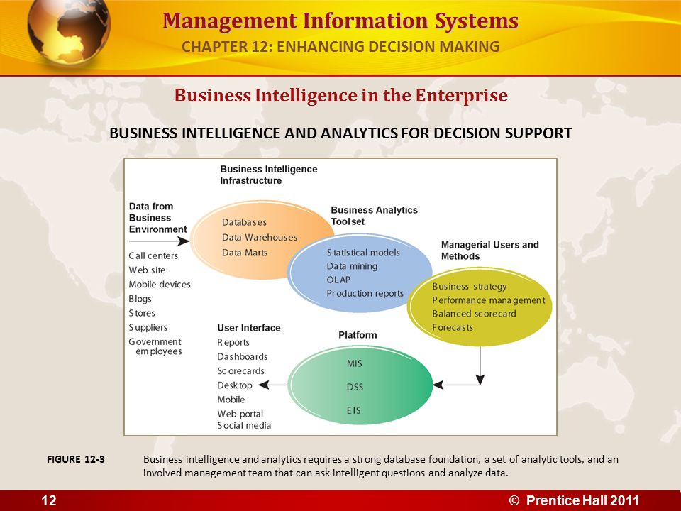 business intelligence and decision making pdf