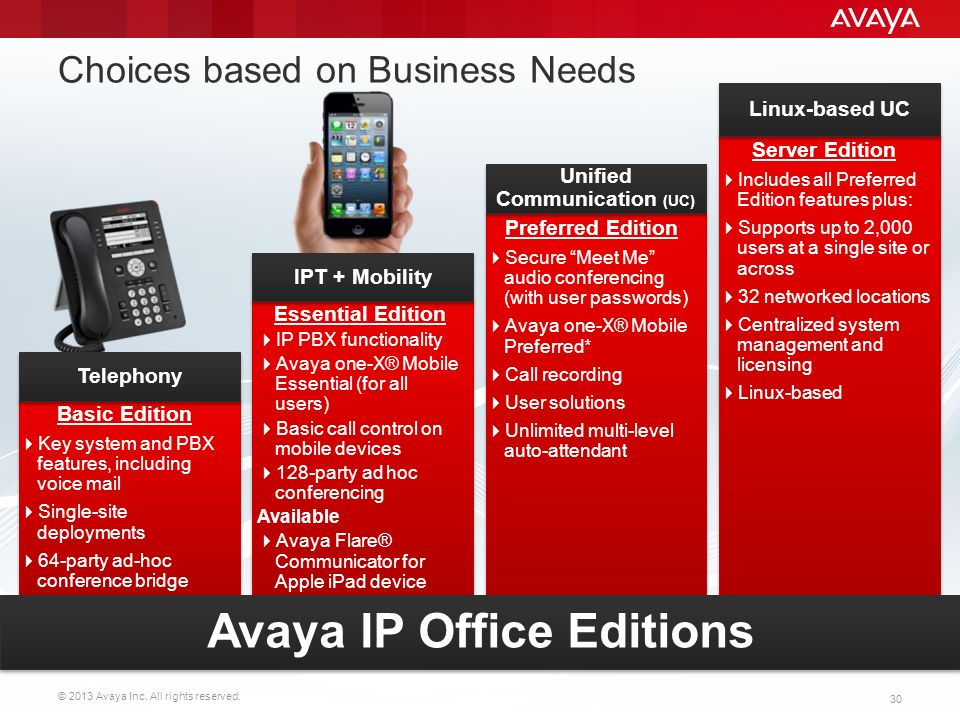 Avaya ip office platform customer presentation ppt download - Avaya ip office server edition ...