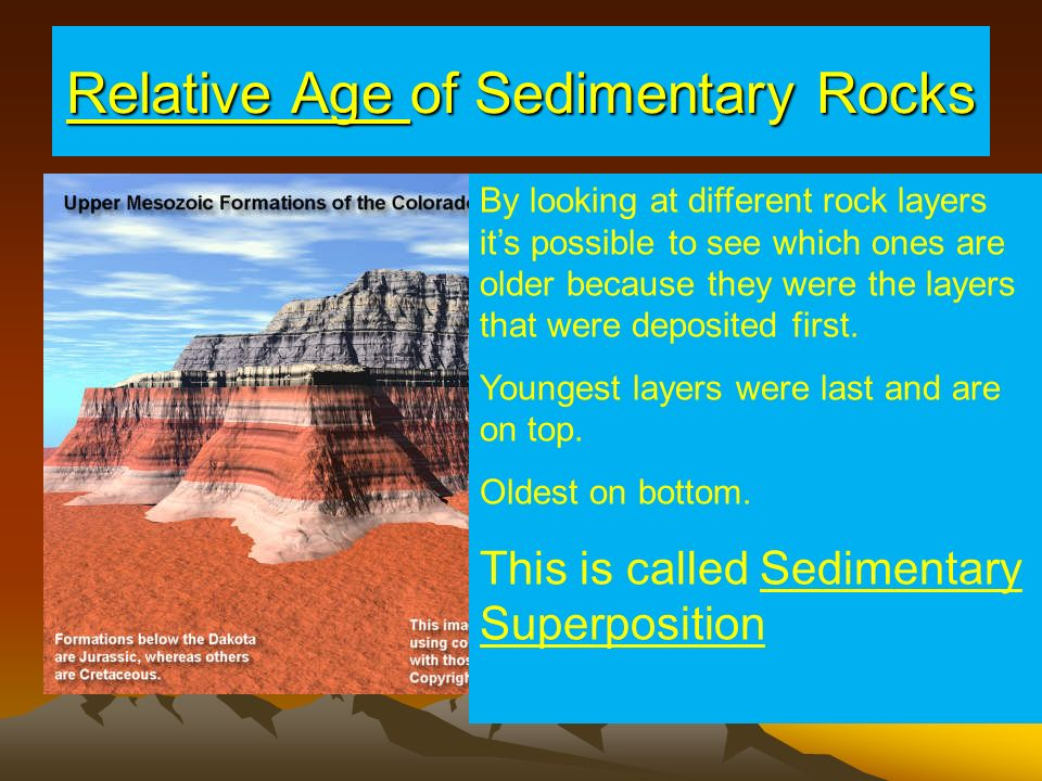Relative age dating of sedimentary rocks