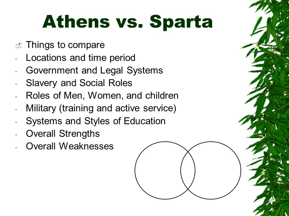 Complete the venn diagram as we go through the slideshow ppt download 3 athens vs sparta ccuart Choice Image