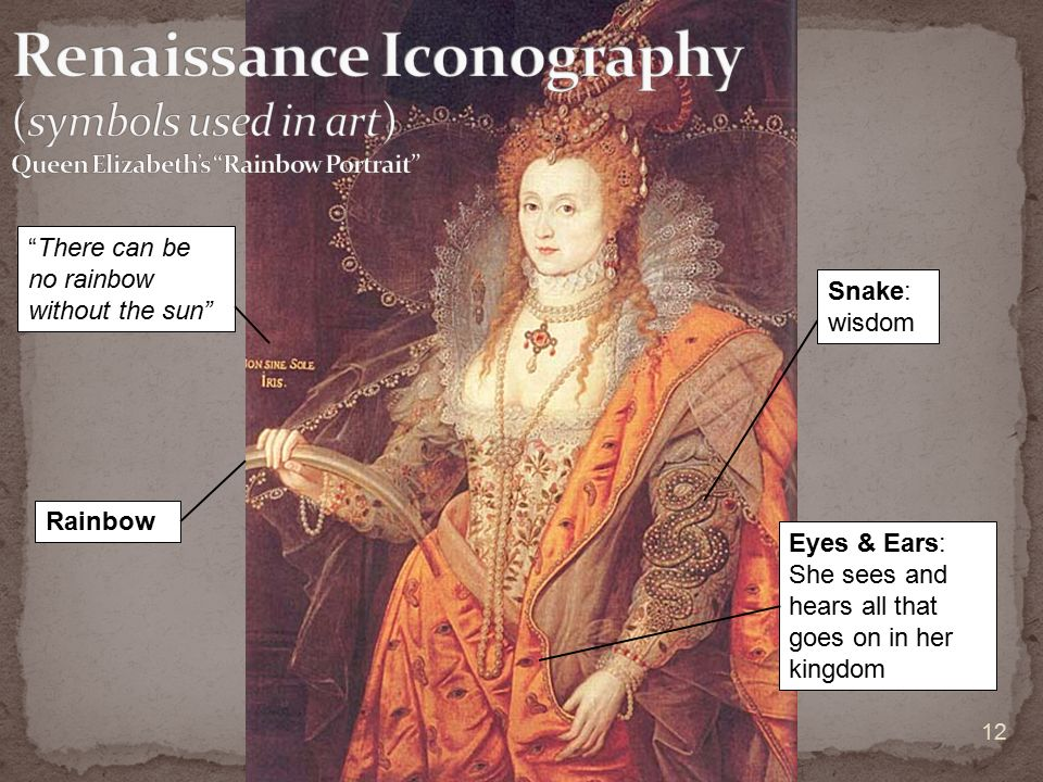 renaissance iconography How can the answer be improved.