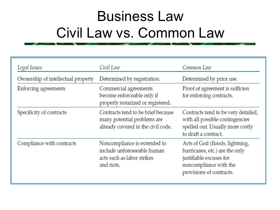 combination of civil and common law in the japanese legal system Common law or civil law the common law tive legal traditions, such as russia and japan civil law influences in american law t he american legal system.