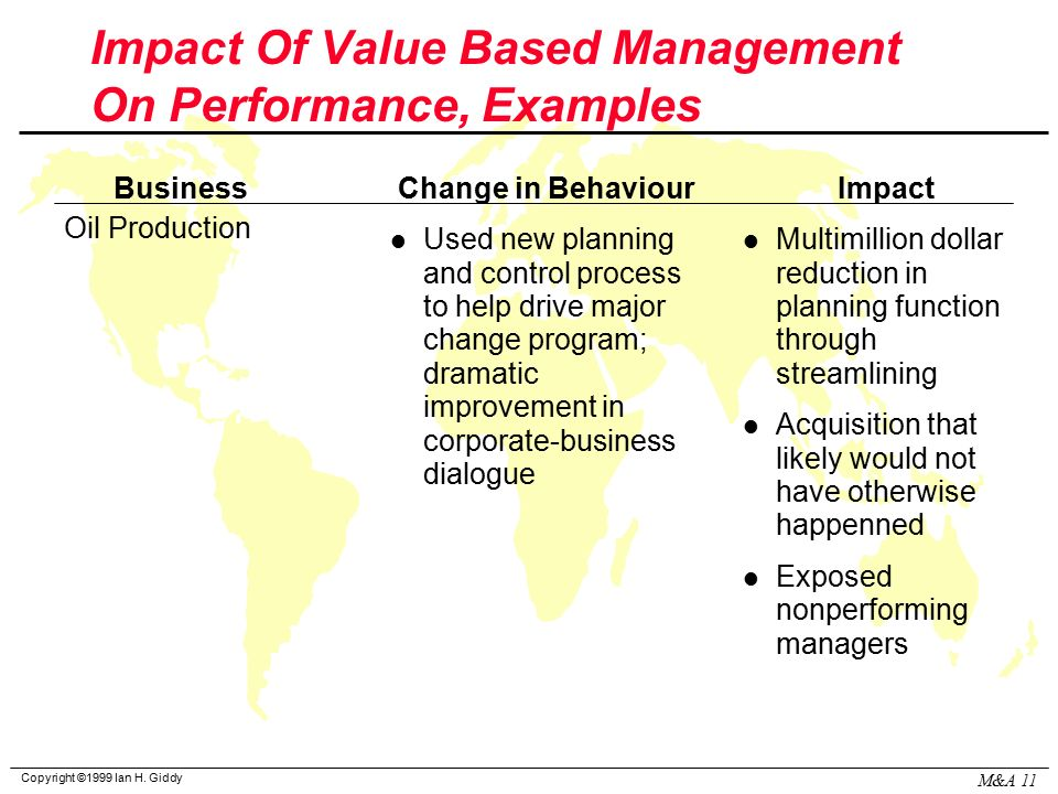 The Impact of Values