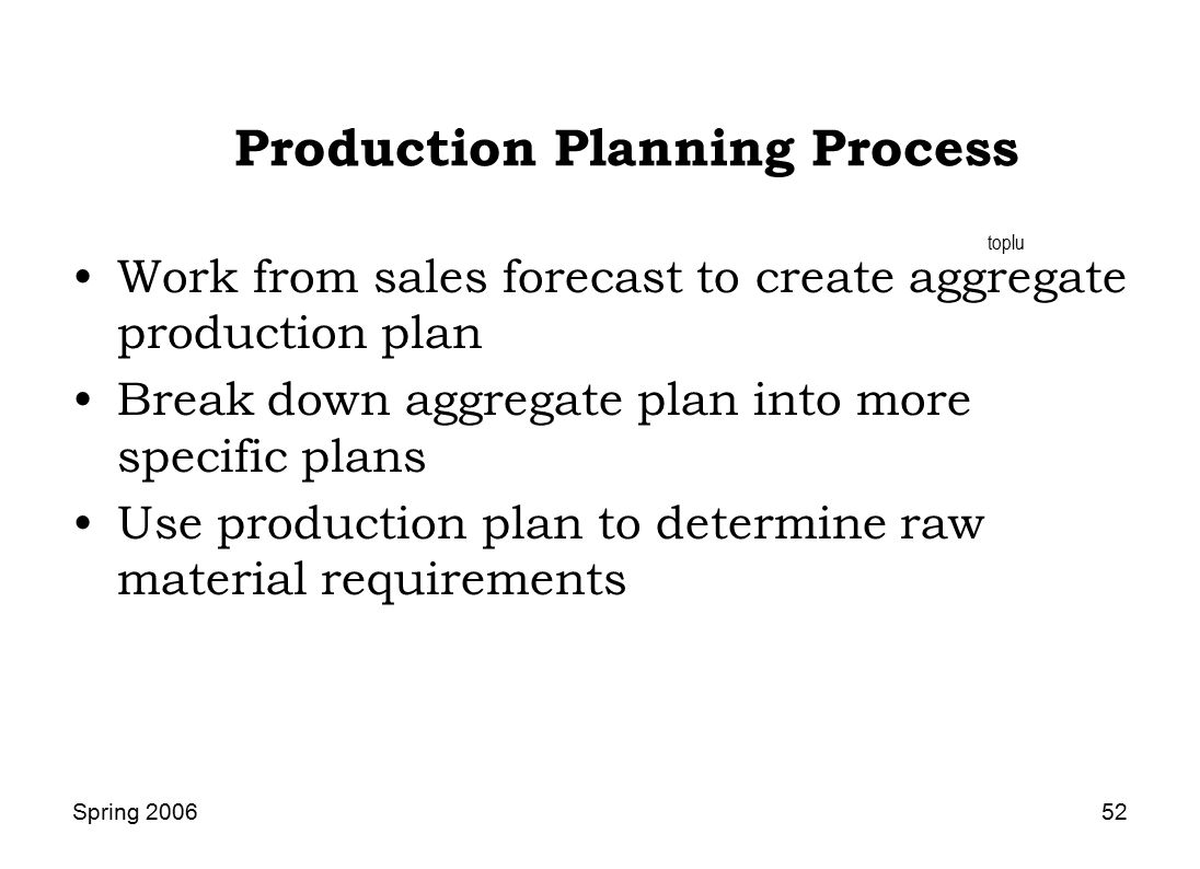 how to create a production forecast