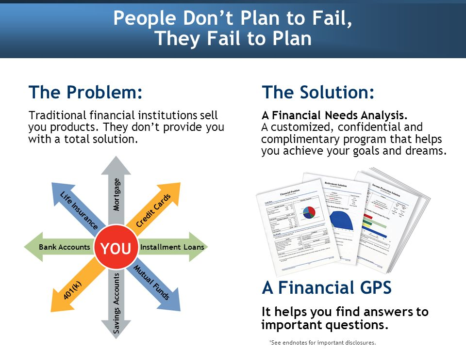 financial needs analysis