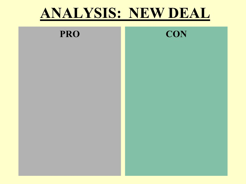 an analysis of the new deal New deal supermarket brand analysis covers the study in terms of its swot analysis, segment, target, positioning, usp, competitors.