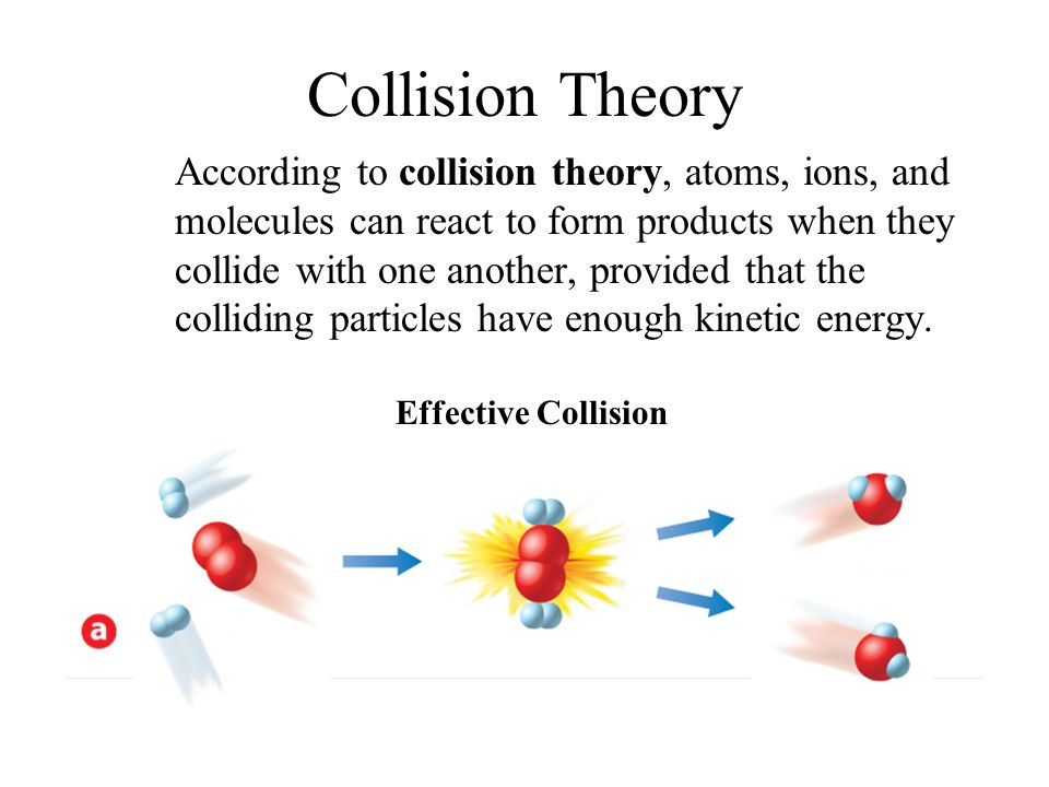 18.1 Collision Theory.