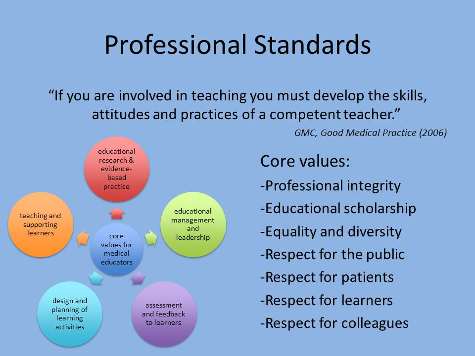 professional standards for teaching Our lady of the sacred heart catholic college: australian professional  standards for teachers.