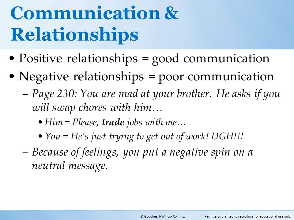 communication and positive relationships essay Impact of technology on communication is huge, let's discuss the negative and positive impact of technology on communication in detail my essay point free essays and term papers for students.