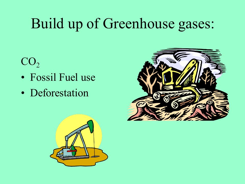 Build up of Greenhouse gases: